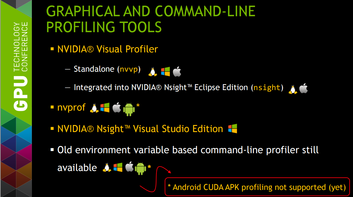 Graphical and Command-Line Profiling Tools